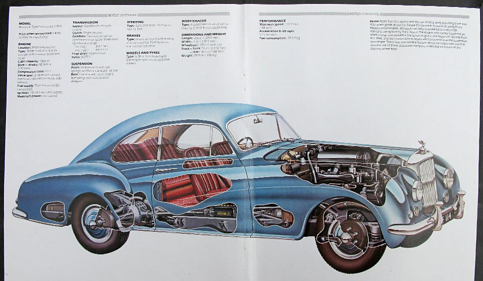 Bentley R type Continental quickie cutaway