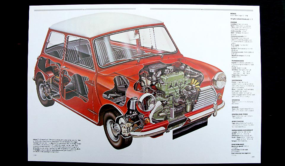 Mini Cooper quickie cutaway