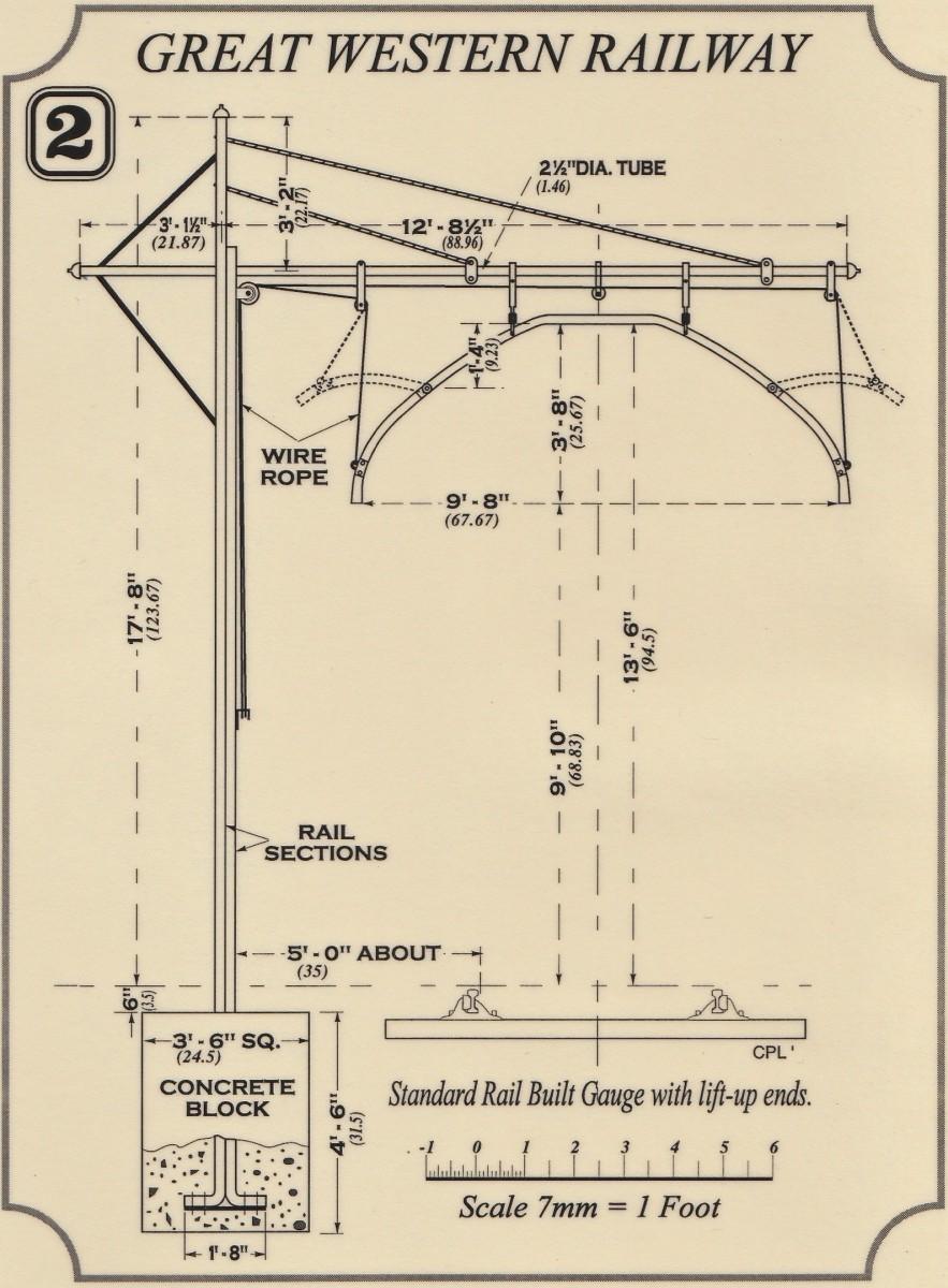 Bullhead rail construction with bracing